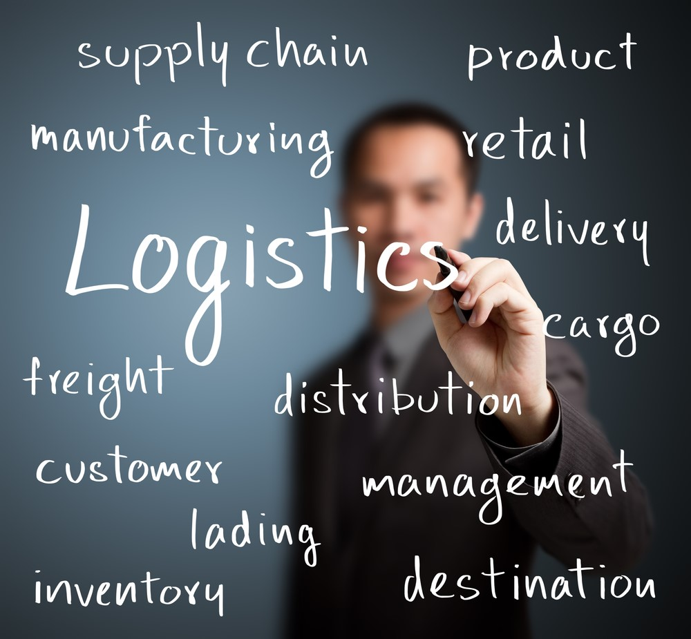 Logistics - Distrobution - Supply Chain - Freight - Willson International Logistics Limited